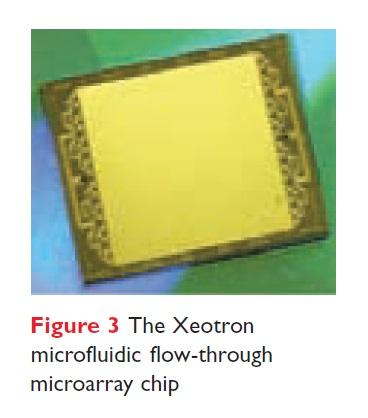 Figure 3 The Xeotron microfluidic flow-through microarray chip