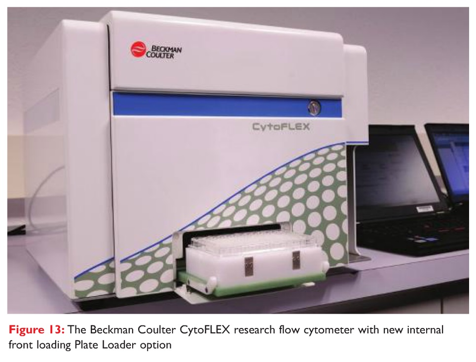 Figure 13 The Beckman Coulter CytoFLEX research flow cytometer