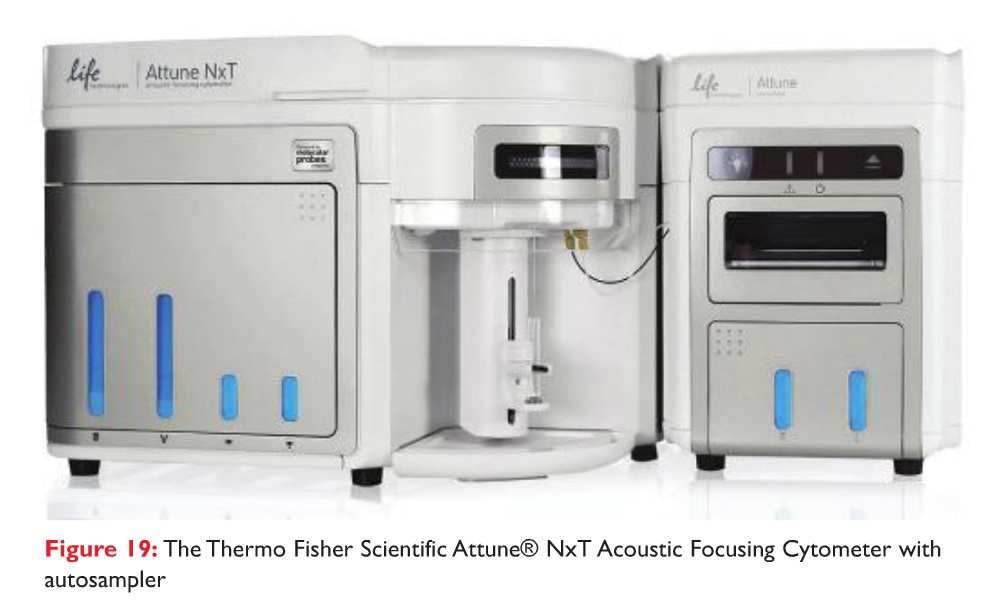 Figure 19 The Thermo Fisher Scientific Attune NxT Acoustic Focusing Cytometer with autosampler