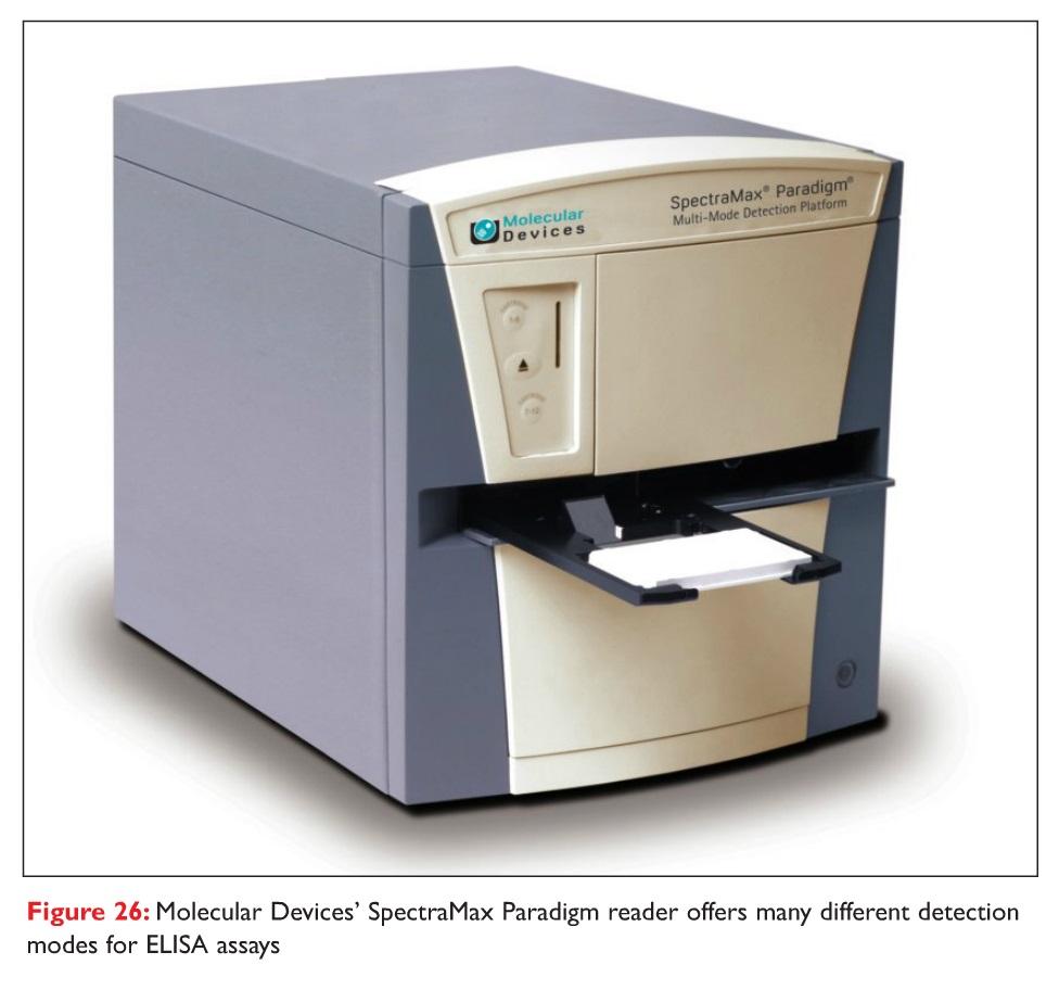 Figure 26 Molecular Devices' SpectraMax Paradigm reader