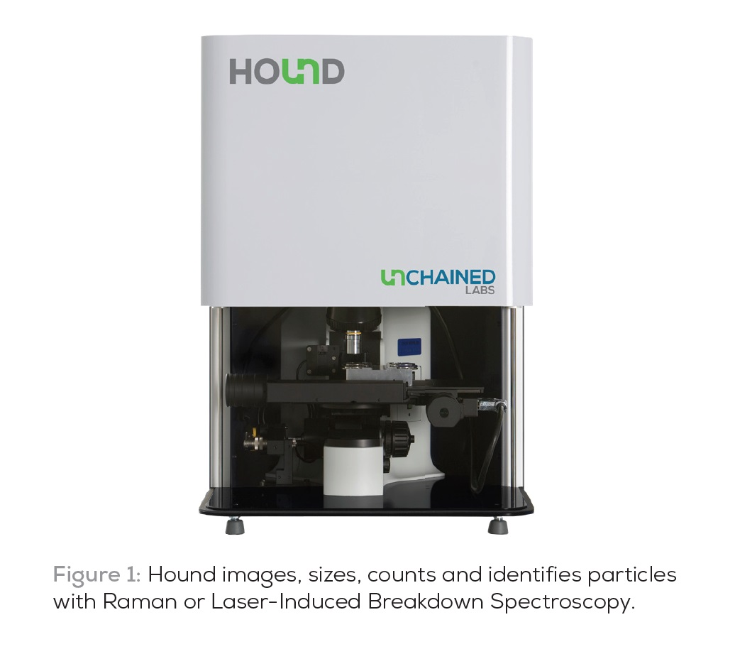 Figure 1 Hound images, sizes, counts and identifies particles with Raman or Laser-Induced Breakdown Spectroscopy