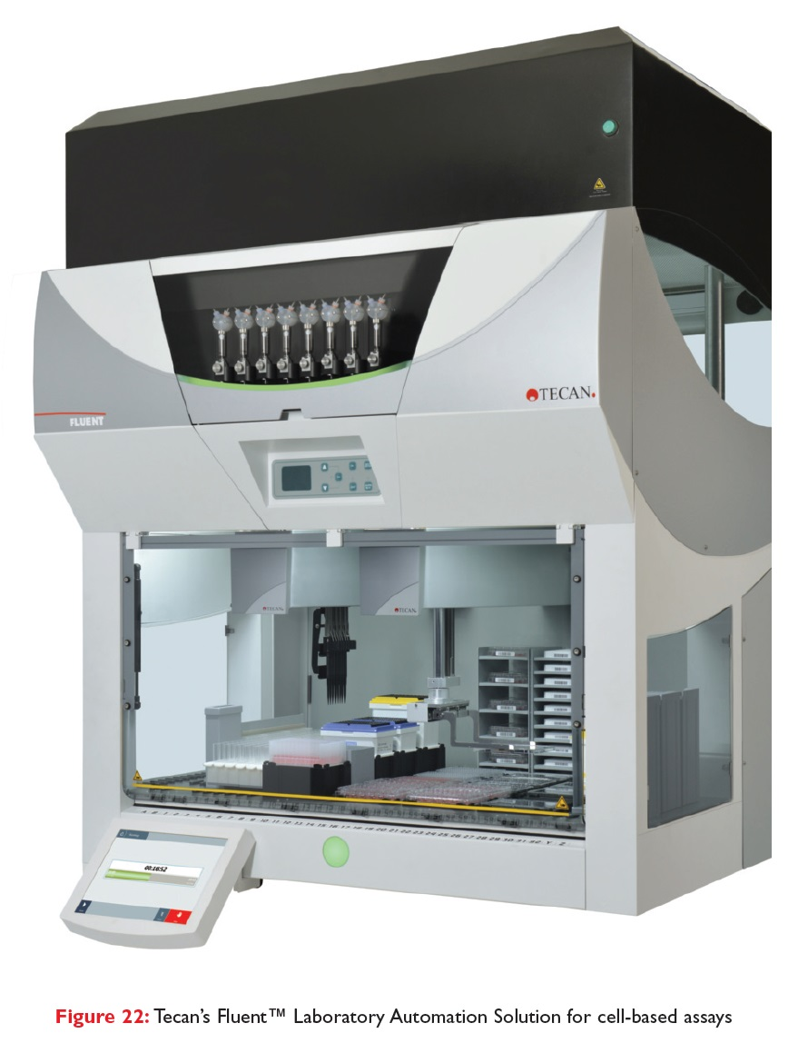 Figure 22 Tecan's Fluent Laboratory Automation Solution for cell-based assays