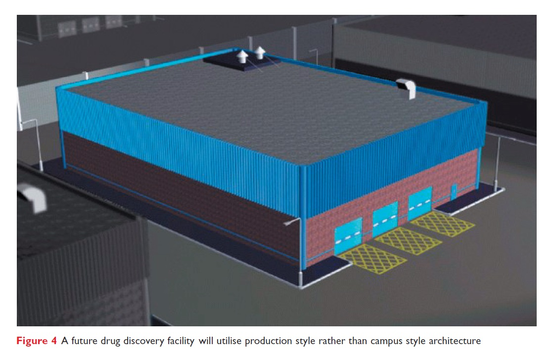Figure 4 A future drug discovery facility will utilise production style rather than campus style architecture