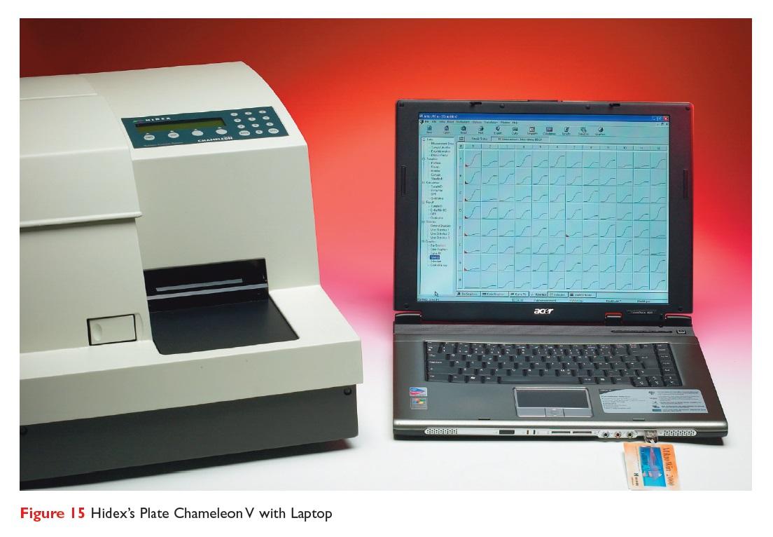 Figure 15 Hidex's Plate ChameleonV with Laptop