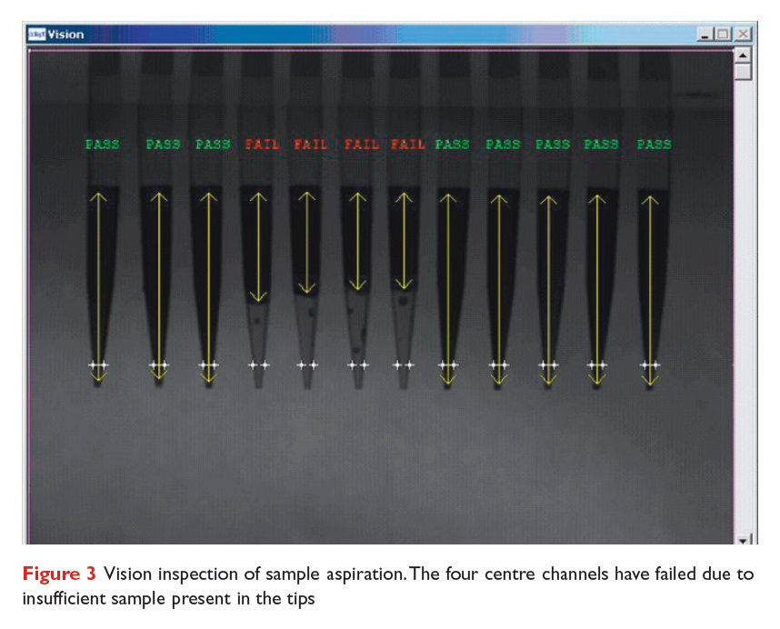 Figure 3 Vision inspection of sample aspiration. The four centre channels have failed due to insufficient sample present in the tips