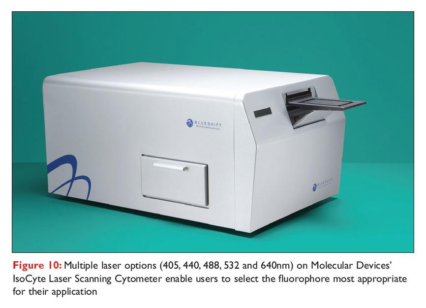 Figure 10 Multiple laser options on Molecular Devices' IsoCyte Laser Scanning Cytometer