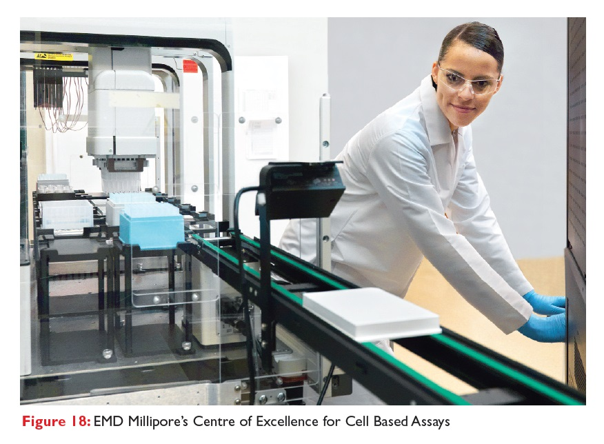 Figure 18 EMD Millipore's Centre of Excellence for Cell Based Assays