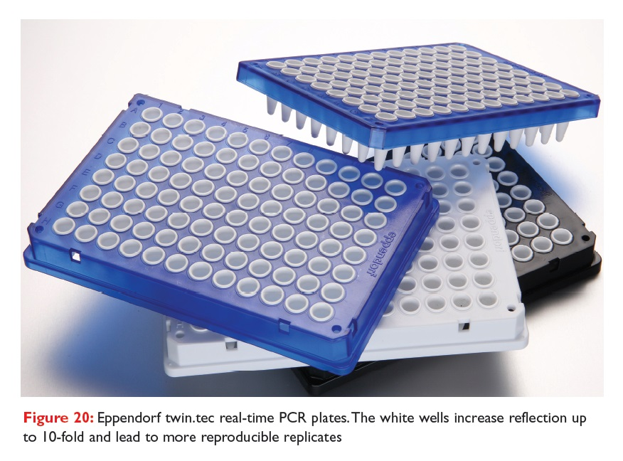 Figure 20 Eppendorf twin.tec real-time PCR plates
