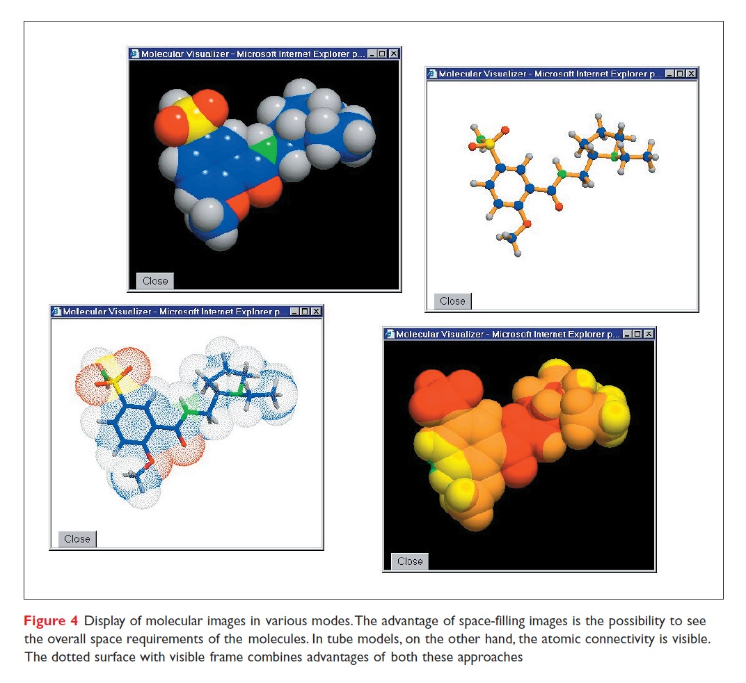 Figure 4 Display of molecular images in various modes