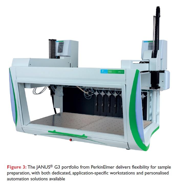 Figure 3 The JANUS G3 portfolio from PerkinElmer