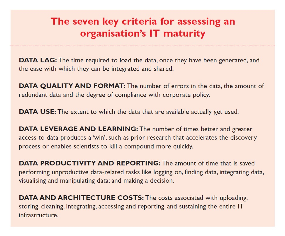 Excerpt 1 The seven key criteria for assessing an organisation's IT maturity