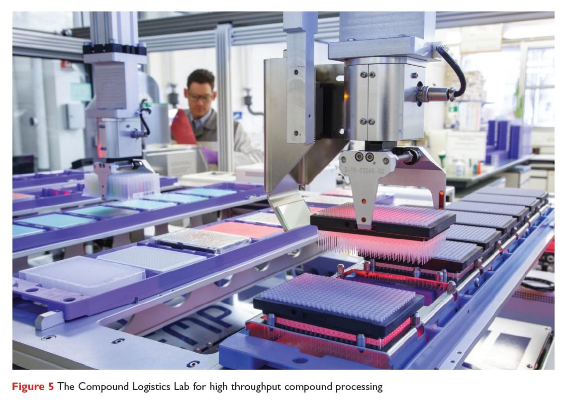 Figure 5 The Compound Logistics Lab for high throughput compound processing