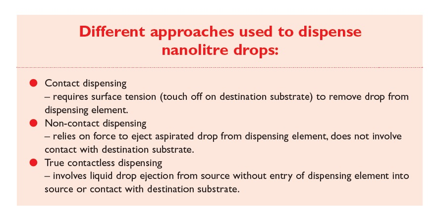 Excerpt 2 Different approaches used to dispense nanolitre drops