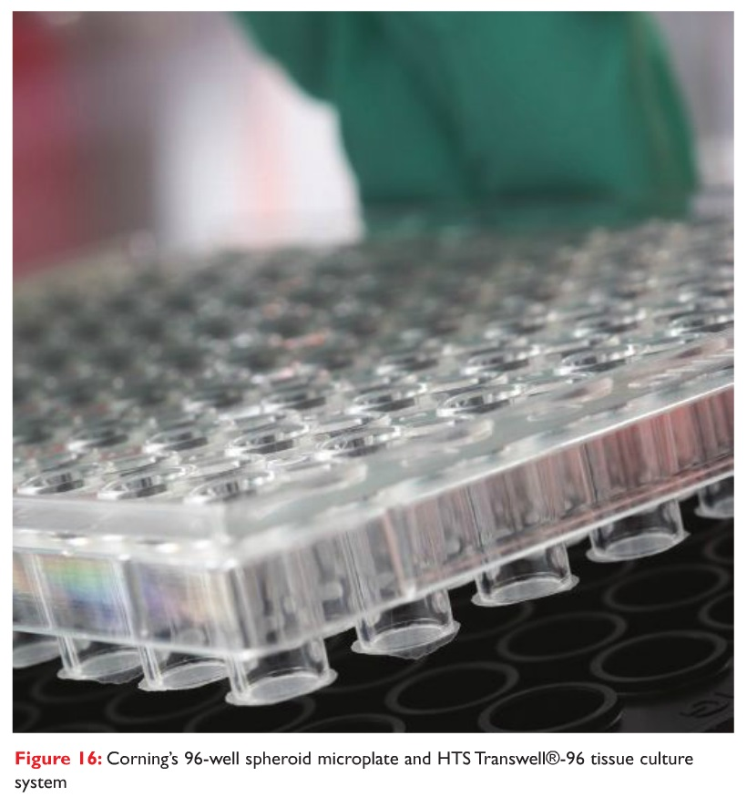 Figure 16 Corning's 96-well spheroid microplate and HTS Transwell-96 tissue culture system