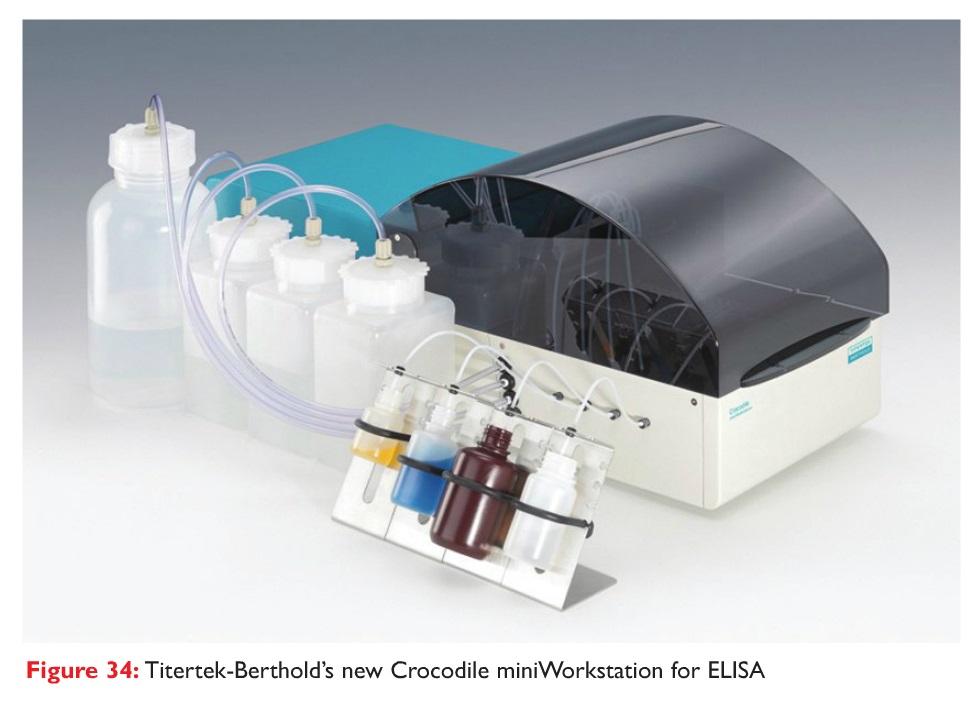 Figure 34 Titertek-Berthold's new Crocodile miniWorkstation for ELISA