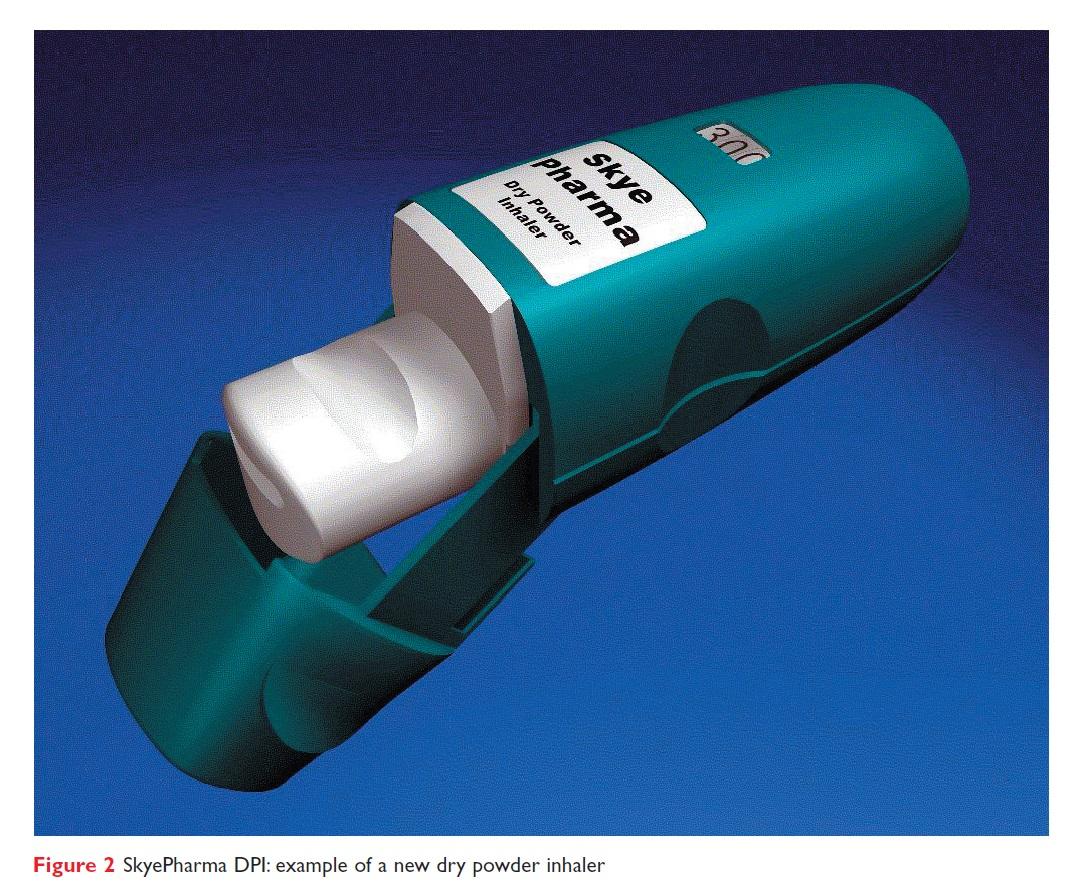 Figure 2 SkyePharma DPI, example of a new dry powder inhaler