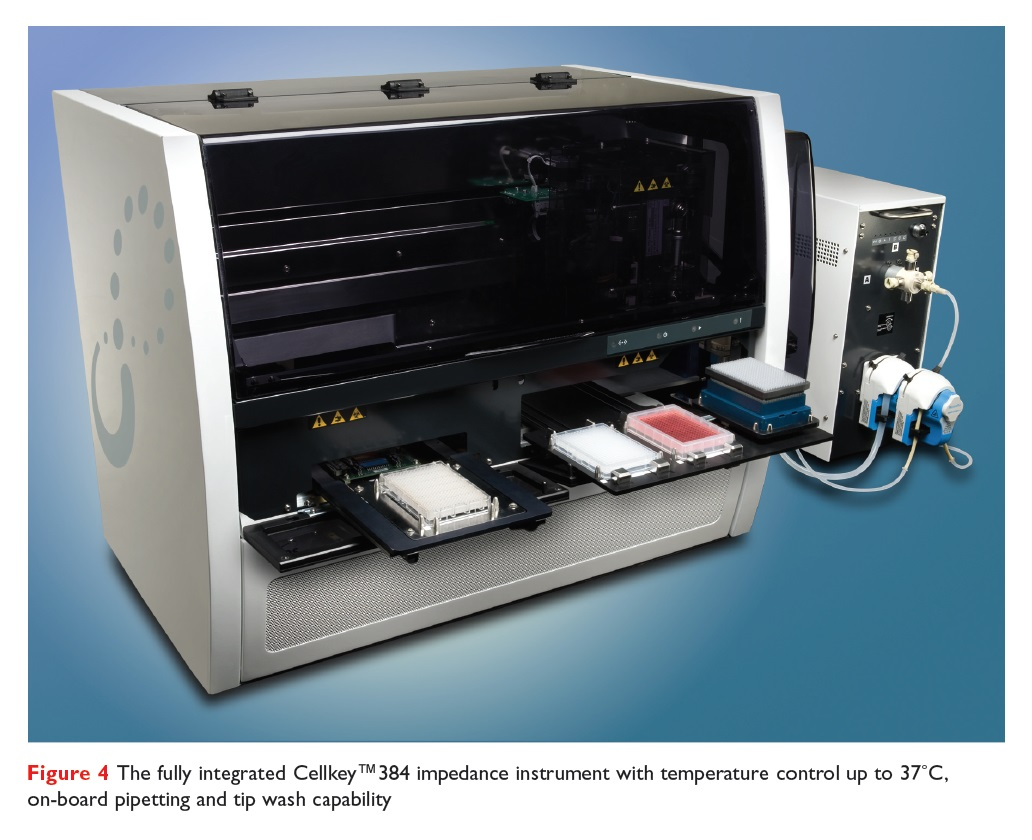 Figure 4 The fully integrated Cellkey 384 impedance instrument with temperature control up to 37 degress celcius