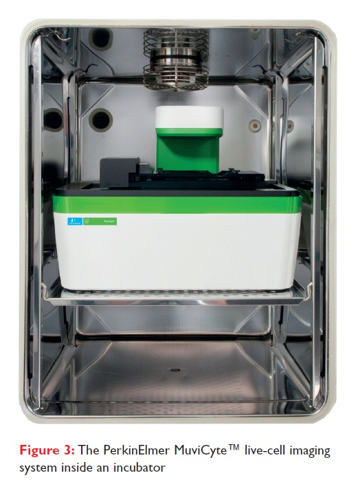 Figure 3 The PerkinElmer MuviCyte live-cell imaging system inside an incubator
