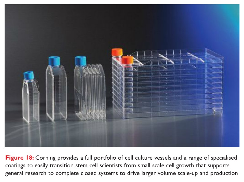 Figure 18 Corning provides a full portfolio of cell culture vessels ann specialised coatings