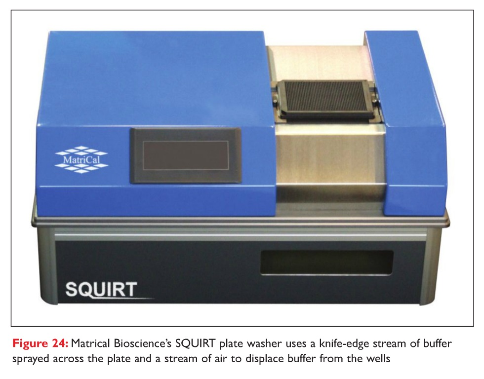 Figure 24 Matrical Bioscience's SQUIRT plate washer
