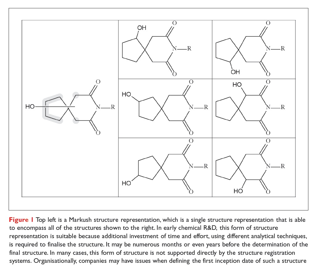 Figure 1, a Markush structure respresentation, which is a single structure able to represent the six other molecular structures shown