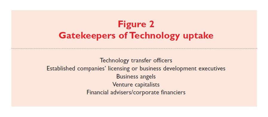 Figure 2 Gatekeepers of technology uptake