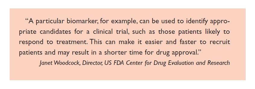 Figure 2 Janet Woodcock Quote, Director FDA