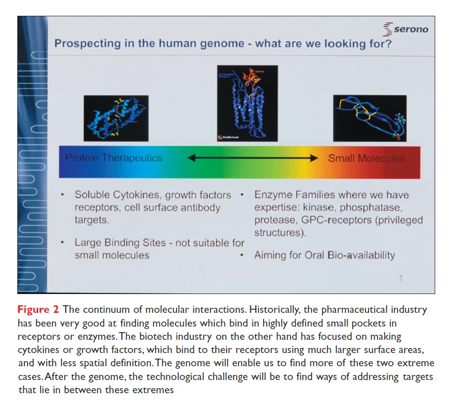 Figure 2 Prospecting in the human genome, what are we looking for?