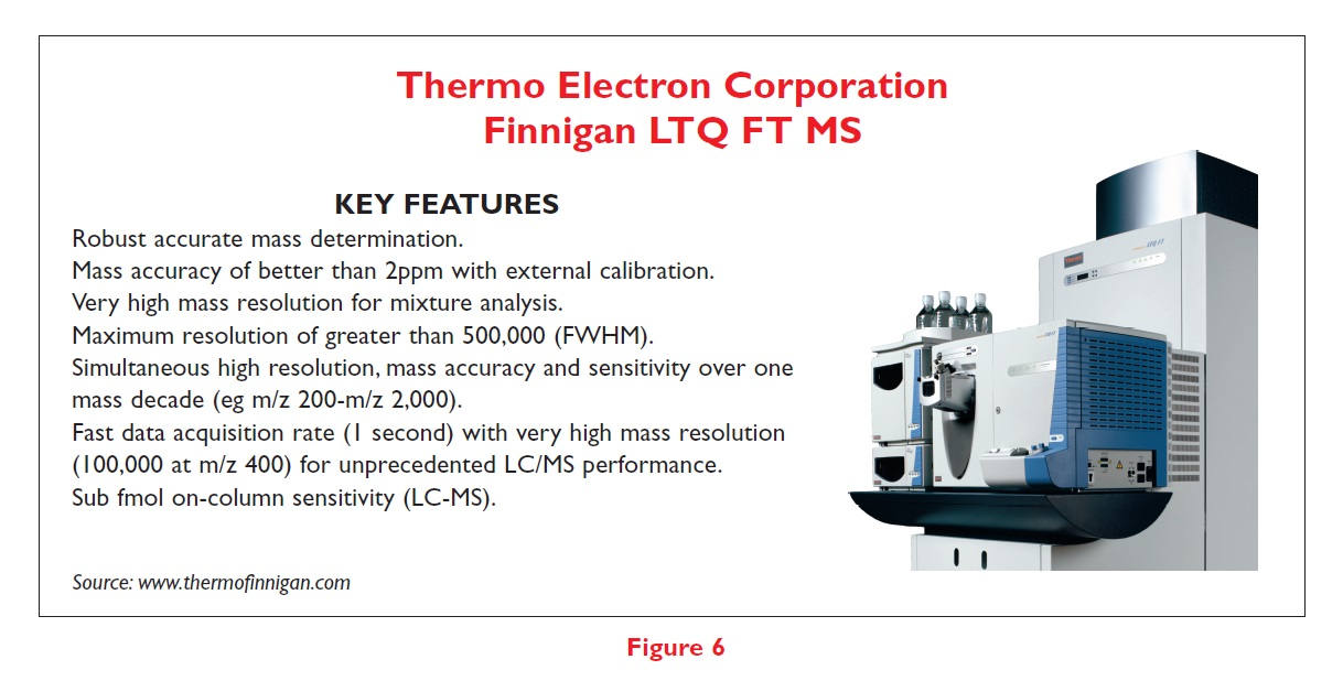 Figure 6 Thermo Electron Corporation Finnigan LTQ FT MS