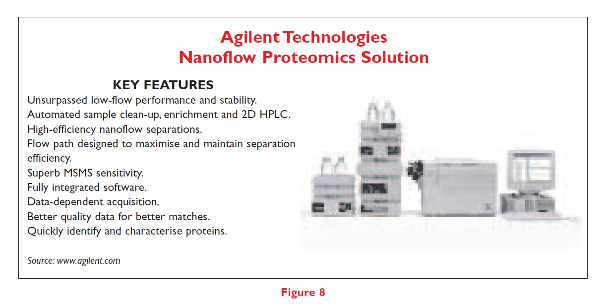 Figure 8 Agilent Technologies Nanoflow Proteomics Solution