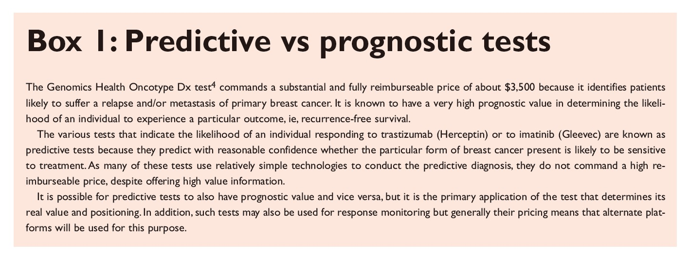 Box 1 Predictive vs prognostic tests