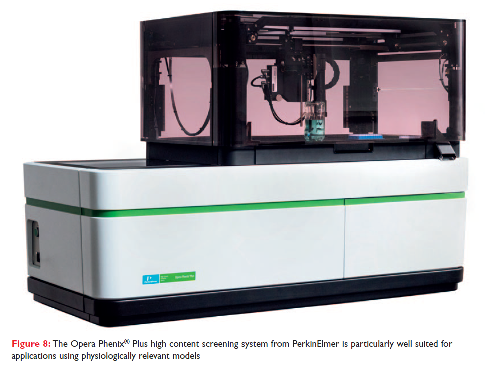 Figure 8 The Opera Phenix Plus high content screening system