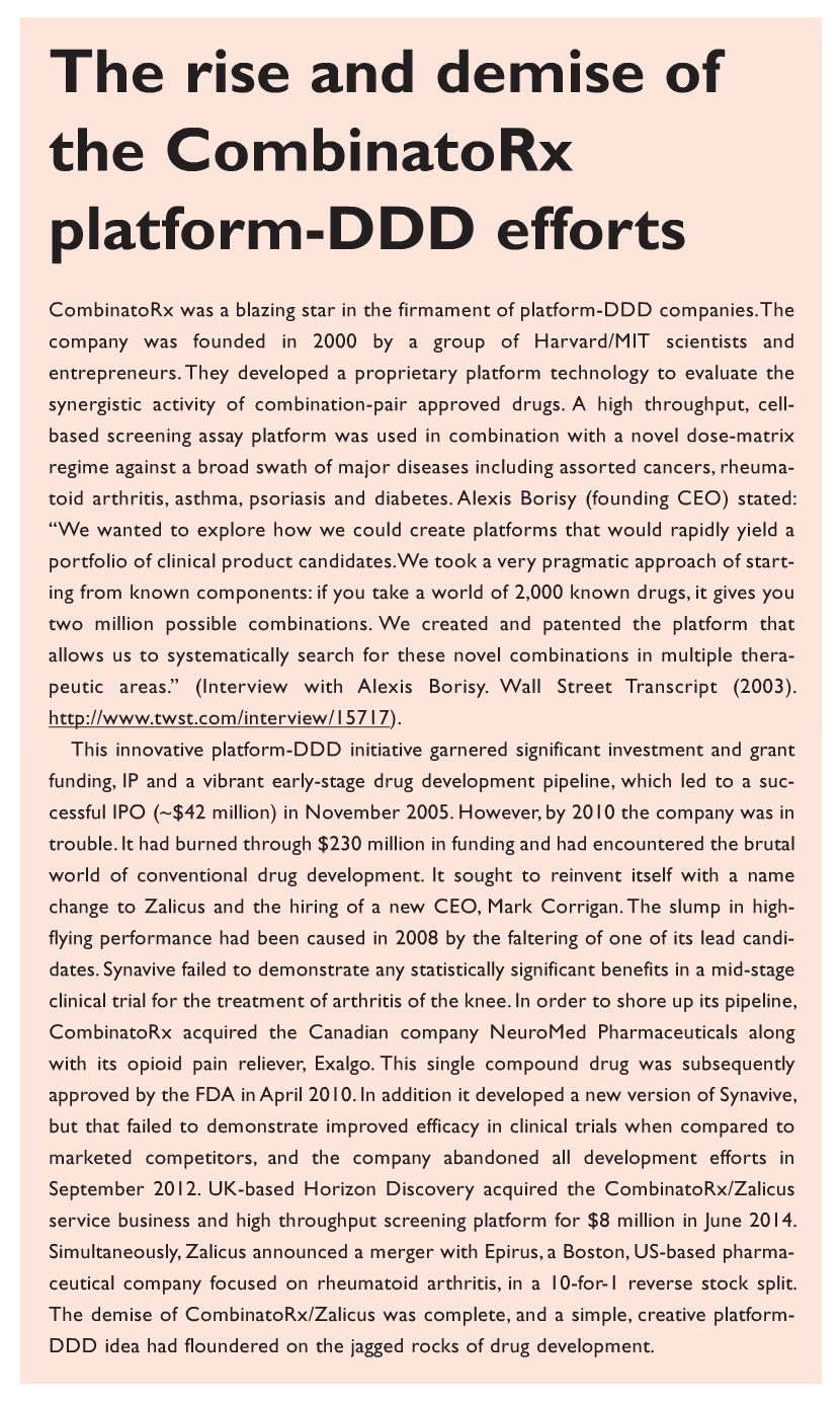 Text 2 The rise and demise of the CombinatoRx platform-DDD efforts