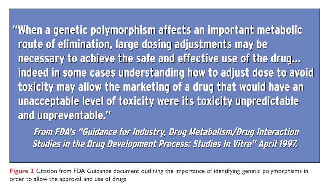 Figure 2 Citation from FDA guidance document outlining the importance of identifying genetic polymorphisms