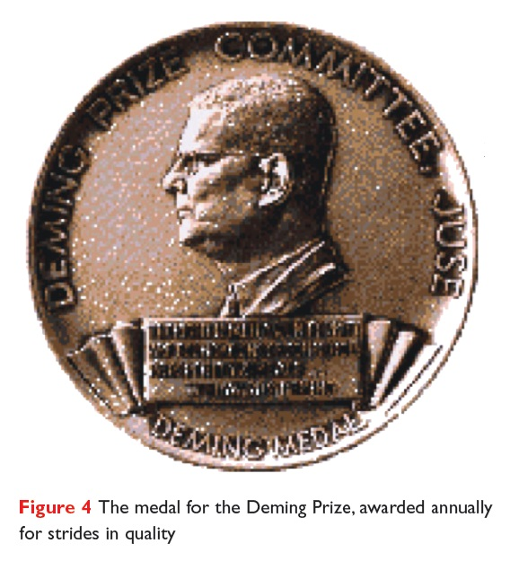Figure 4 The medal for the Deming Prize, awarded annually for strides in quality