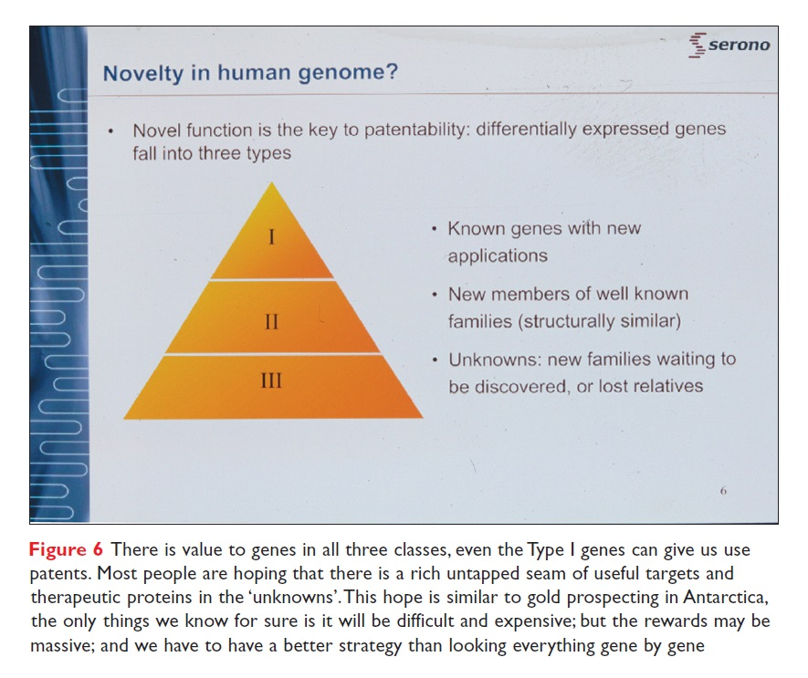 Figure 6 Novelty in human genome?