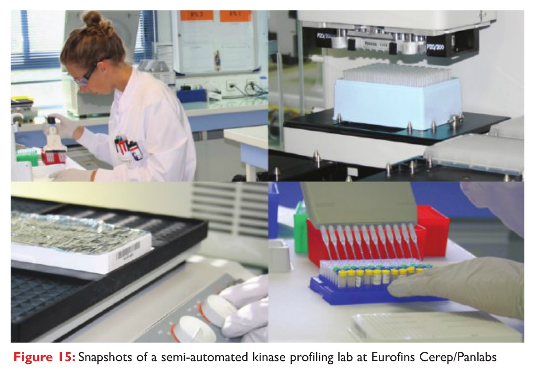 Figure 15 Snapshots of a semi-automated kinase profiling lab at Eurofins Cerep/Panlabs