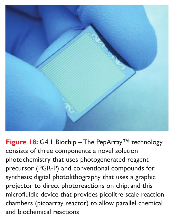 Figure 18 G4.1 Biochip, the PepArray technology consists of three components