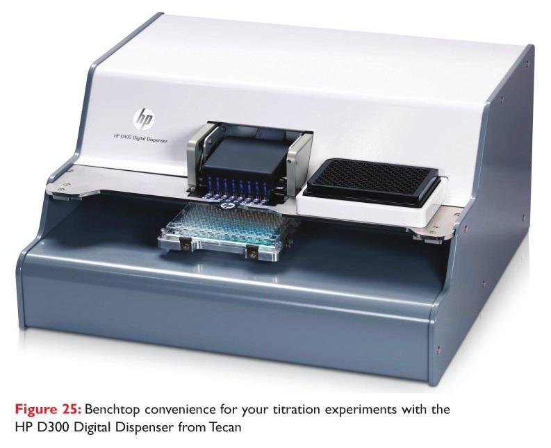 Figure 25 The HP D300 Digital Dispenser from Tecan
