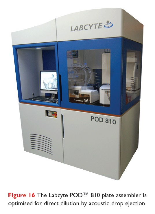 Figure 16 The Labcyte POD 810 plate assembler is optimised for direct dilution by acoustic drop ejection