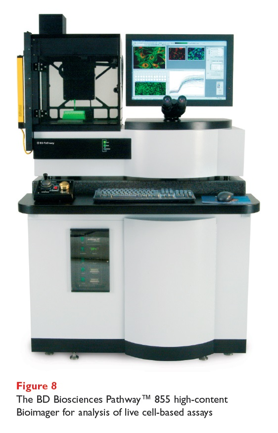 Figure 8 The BD Biosciences Pathway 855 high-content Bioimager for analysis of live cell-based assays