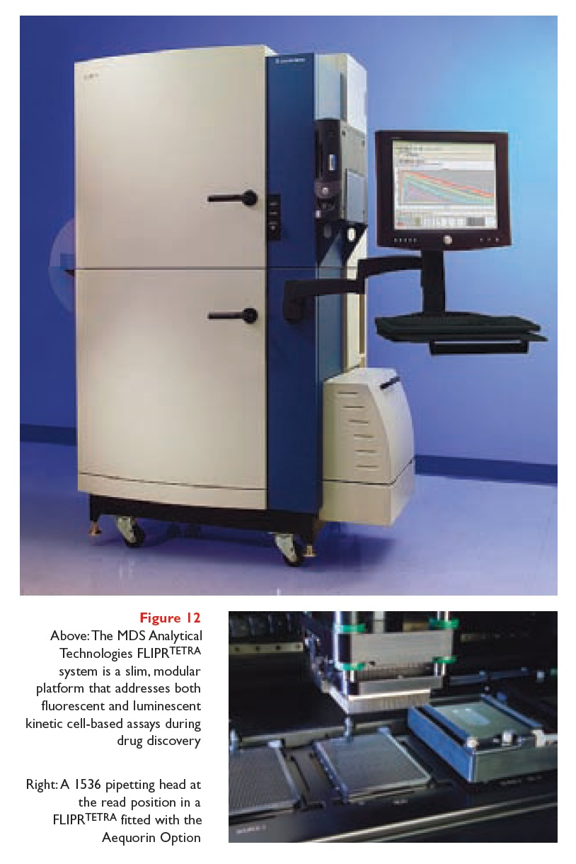 Figure 12 The MDS Analytical Technologies FLIPRtetra system, and a 1536 pipetting head