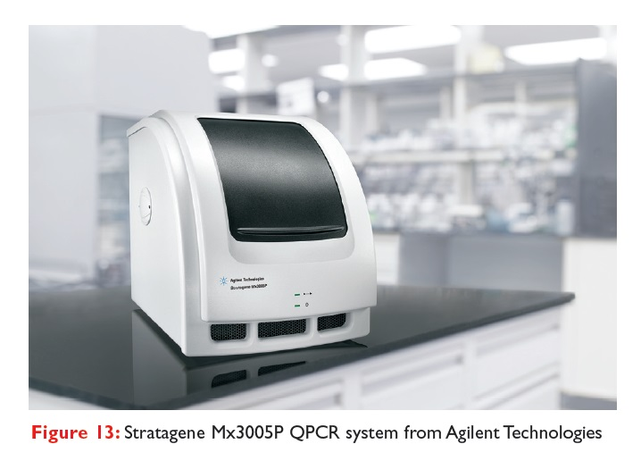 Figure 13 Stratagene Mx3005P QPCR system from Agilent Technologies