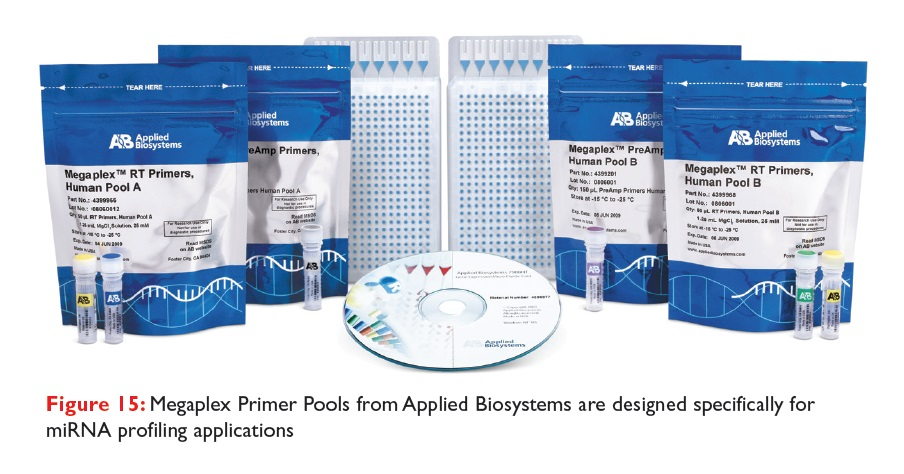 Figure 15 Megaplex Primer Pools from Applied Biosystems are designed specifically for miRNA profiling applications