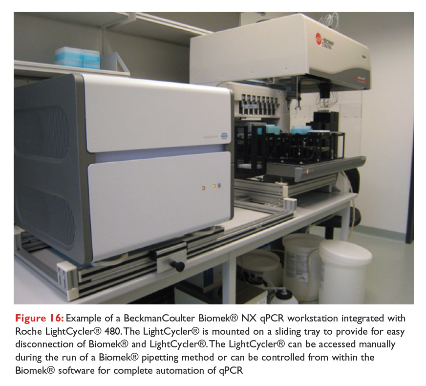 Figure 16 Example of a BeckmanCoulter Biomek NX qPCR workstation integrated with Roche LightCycler 480