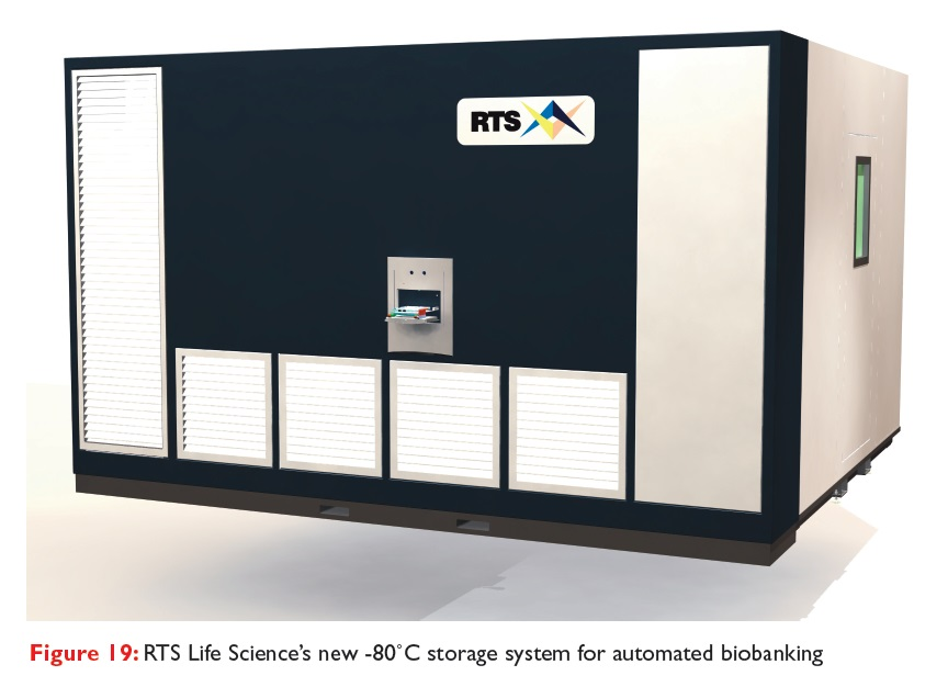 Figure 19 RTS Life Science's new -80 degree celcius storage system for automated biobanking