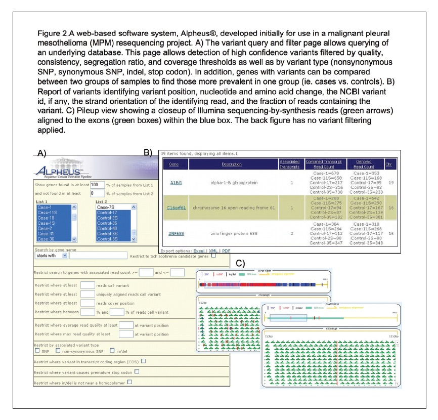 Figure 2 A web-based software system, Alpheus, developed initially for use in a malignant pleural mesothelioma (MPM) resequencing project