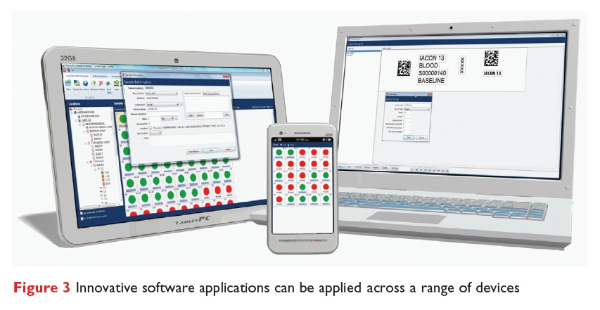 Figure 3 Innovative software applications can be applied across a range of devices