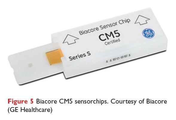 Figure 5 Bioacore CM5 sensorchips, Biacore (GE Healthcare)