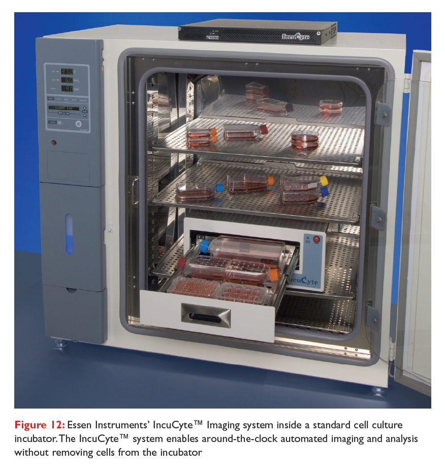 Figure 12 Essen Instruments' IncuCyte Imaging system inside a standard cell culture incubator